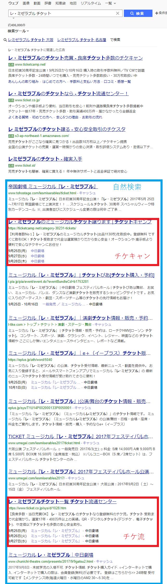 Yahoo!検索「レ・ミゼラブル」チケットの例:自然検索に転売サイト(チケキャン・チケ流)が上位ランクイン。広告スペースは全て悪質転売サイトである